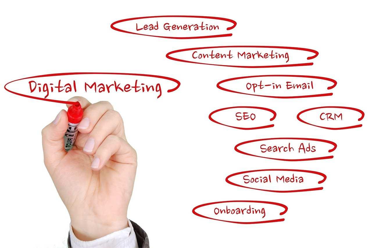 4 Hal Penting Pemasaran Digital Bagi Usaha dan Bisnis   Blog Logique